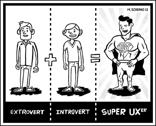 Introvert vs extrovert dating introverts